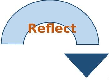 IB Choose Act Reflect Art