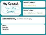IB Concept, Context and Inquiry Display