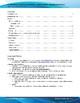 IB DP Environmental Systems & Soc - IA Preparation - Experimental Error