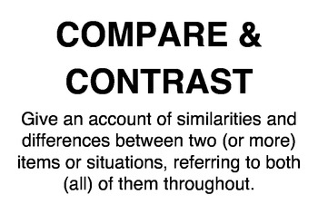 IB DP Geography Command Terms Signs