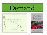 IB Diploma Microeconomics - Demand