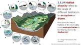 IB ESS Topic 3.1 Introduction to Biodiversity