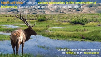 IB ESS Topic 3.4 Conservation of Biodiversity