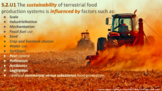 IB ESS Topic 5 Soil and Terrestrial Food Systems Bundle