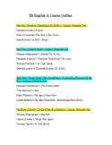 IB English A Literature sample course outline