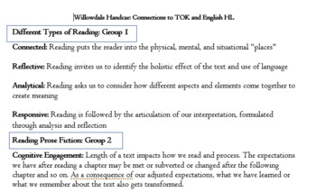New Curriculum Intro Activity for English HL and TOK: Willowdale Handcar