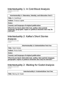 IB English Literature HL: Learner Portfolio: Lecture Notes