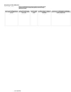 IB English Lit HL New Curriculum:Learner Portfolio Areas of Exploration PDF