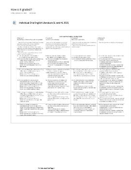 IB English Literature HL New Curriculum: Learner Portfolio Individual Oral PDF