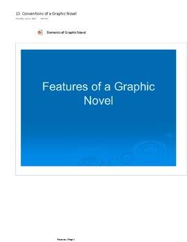 IB English Literature HL New Curriculum: Learner Portfolio Resources PDF