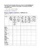 IB English Literature: Learner Portfolio: Areas of Exploration