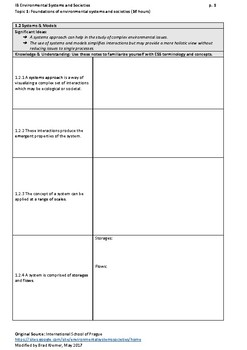 IB ESS Topic 1.2 Systems and Models Notes