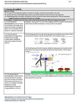 IB ESS Topic 1.3 Energy and Equilibria Notes