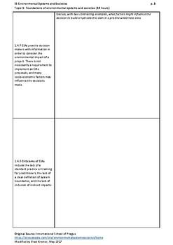 IB Environmental Systems & Societies Topic 1.4 Sustainability Notes