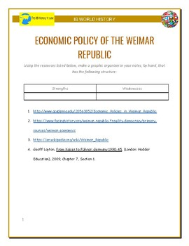 IB History - Economic Policy of the Weimar Republic