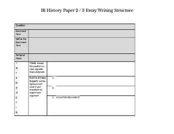 Ib essay writing literature based dissertation methodology