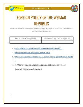 IB History - Foreign Policy of the Weimar Republic