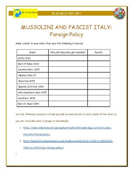 IB History - Mussolini's Foreign Policy