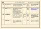 IB History - Spanish Civil War (Complete Unit Plan)