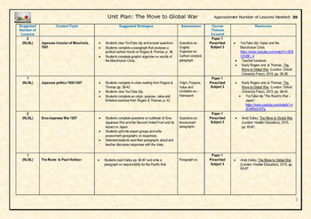 IB History - The Move to Global War (Complete Unit Plan)