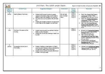IB History - The USSR under Stalin (Complete Unit Plan)