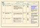 IB History - World War I (Complete Unit Plan)