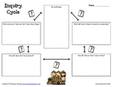 IB Inquiry Cycle and Concepts Worksheet