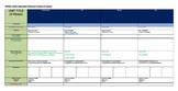 IB Integrated Program of Inquiry Planner
