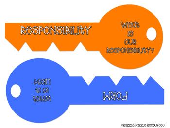 "IB ""KEY"" Concepts"