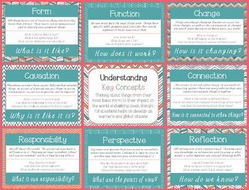IB Key Concept Definitions and Questions 8 Poster Set in 4 Designs!