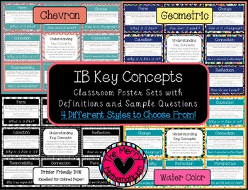 IB Key Concept Definitions and Questions 8 Poster Set in 4