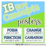 IB Key Concept Posters