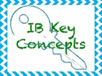 IB Key Concepts