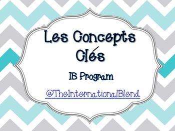 IB Key Concepts (French)