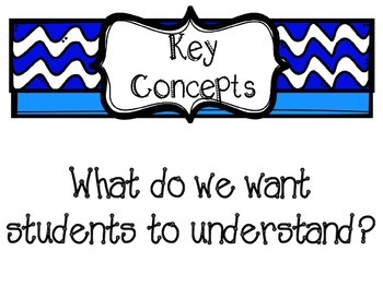 IB PYP Key Concepts Poster Pack