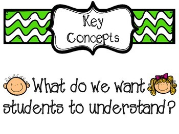 IB Key Concepts Poster Pack~ Cute Kids, Green Banner