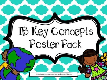 IB Key Concepts Poster Pack in Chevron and Quatrefoil