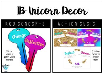 IB Key Concepts Unicorn