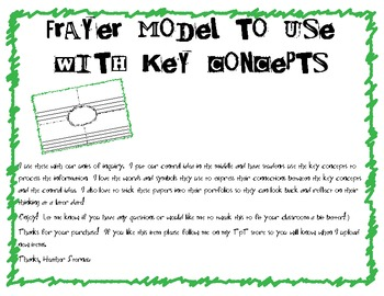 IB Key Concepts combined with Frayer Model for Central Ideas