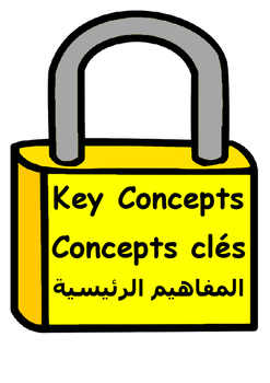 IB Key Concepts in English and Levantine Arabic (with some French)