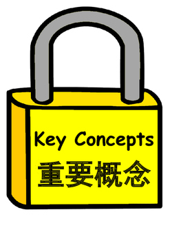IB Key Concepts in English and Mandarin Chinese