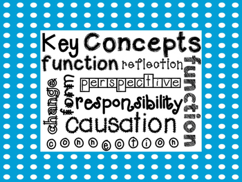 IB Key Concepts with pictures and questions