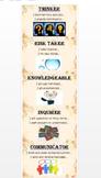 IB Learner Profile Posters