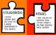 IB Learner Profile Puzzle Pieces
