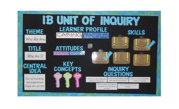 IB Learner Profile Signs (French)