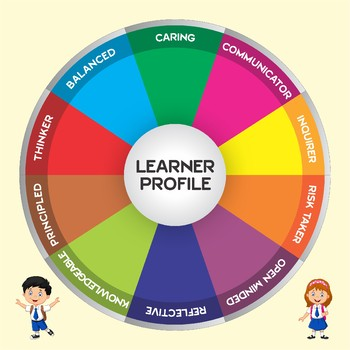 IB Learner Profile's Class Decoration