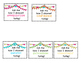 IB Learner profile brag tags