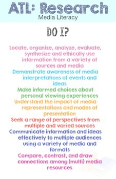 IB MYP ATL Poster: Research - Media Literacy