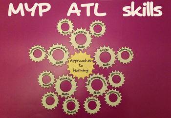 IB MYP Approaches to Learning Skills Display
