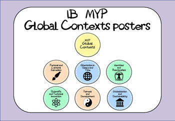 IB MYP Global Contexts Posters World Pastel Version